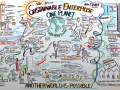 Cartoon artwork created at Sustainable Enterprise Conference